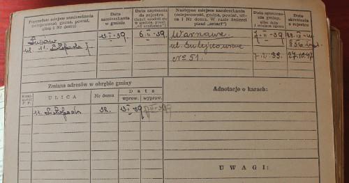 Karty kontowo-adresowe mieszkańców miasta Biała Podlaska