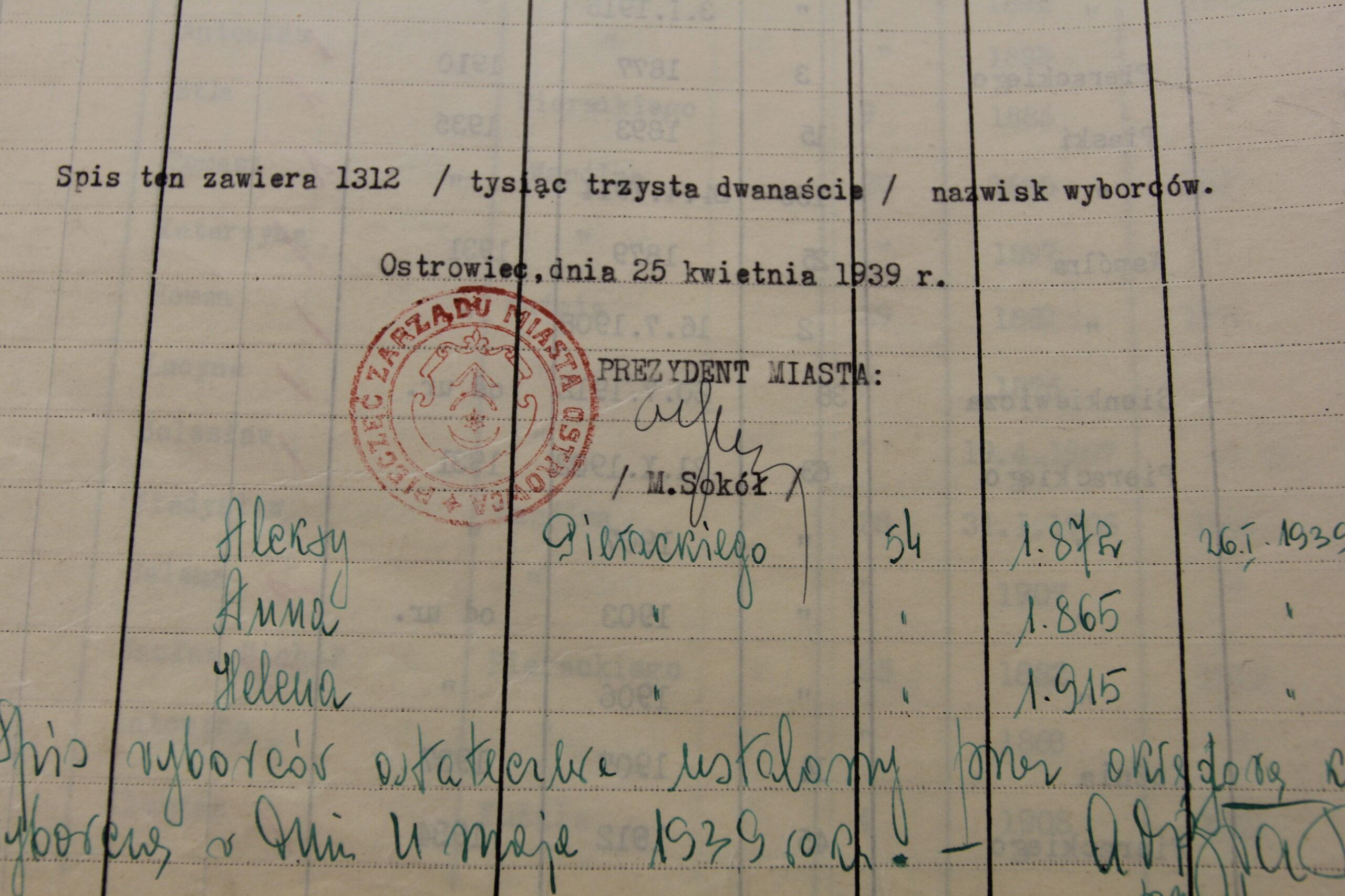 AP Kielce, spisy wyborców